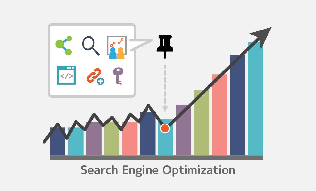 グーグルアップデートで検索順位、アクセス(PV)数、収益はどう変わる?